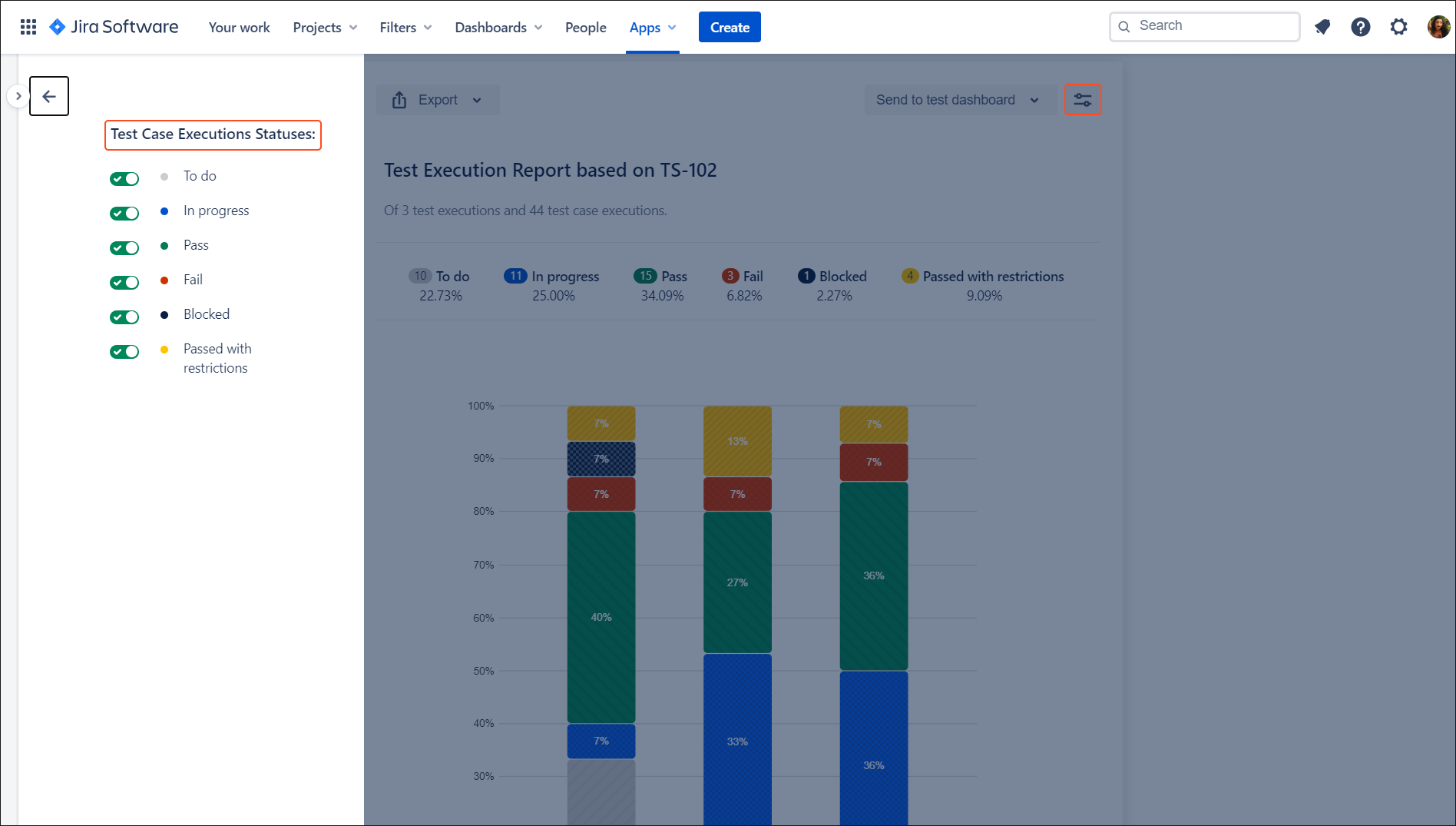 Test Executions report with Requirements and Test Management for Jira app