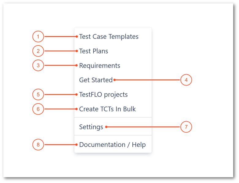 TestFLO menu in TestFLO - Test Management for Jira