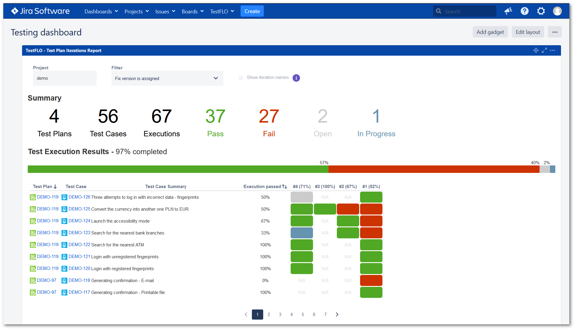 View of Test Plan Iterations Gadget on the Jira Dashboard