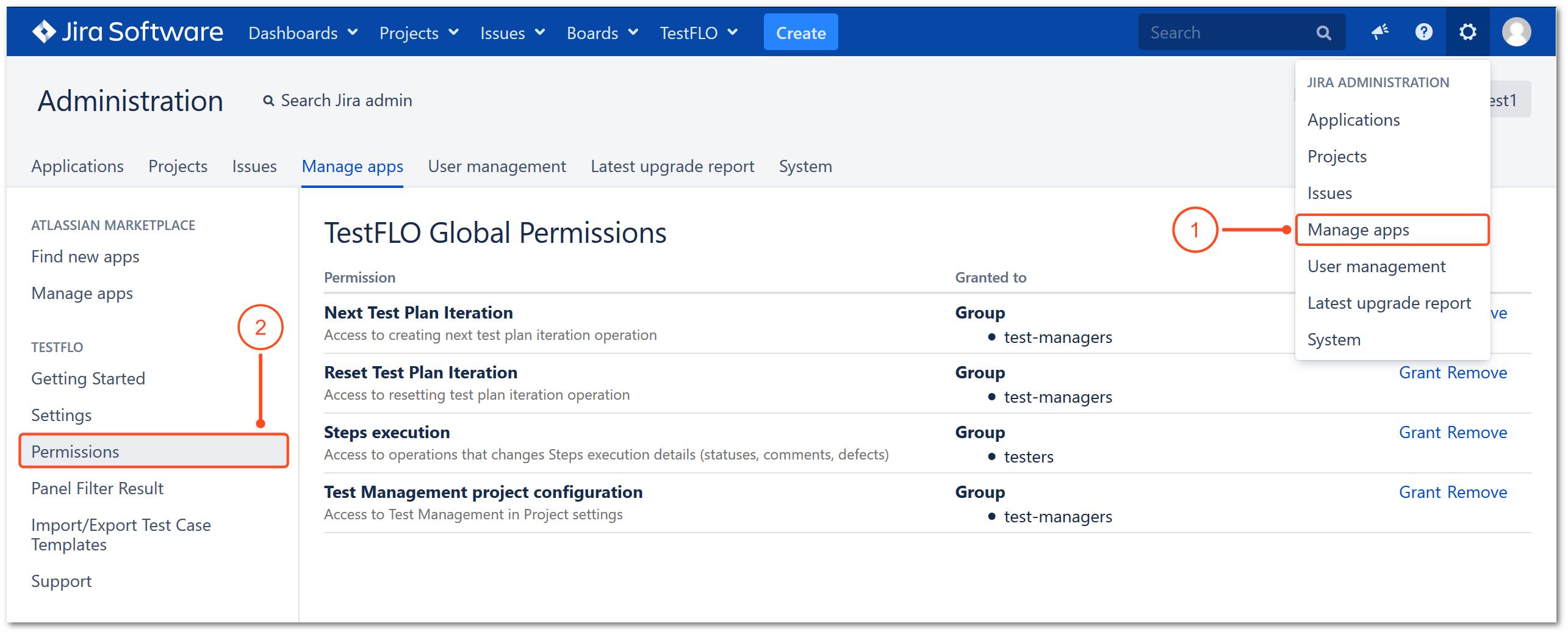 TestFLO Global Permissions